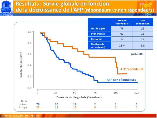 Digestif2014-Breve-1-A173-courbe-2
