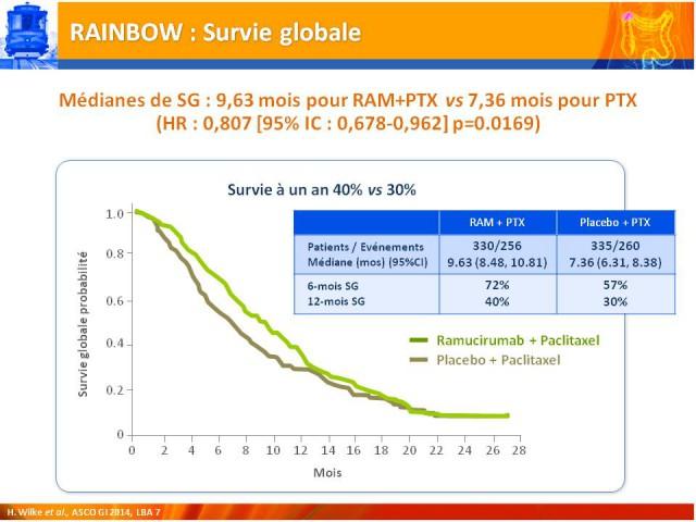 Digestif2014-RAINBOW-01
